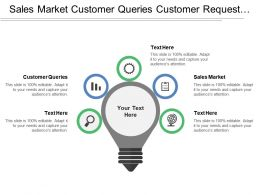 Sales Market Customer Queries Customer Request Distribution Strategy