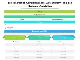 Sales Marketing Campaign Model With Strategy Tools And Customer Acquisition