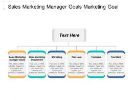 Sales Marketing Manager Goals Marketing Goal Marketing Department Cpb