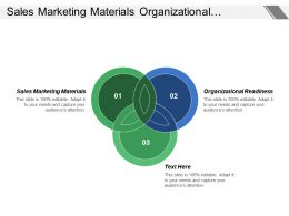 Sales Marketing Materials Organizational Readiness Plan Product Releases