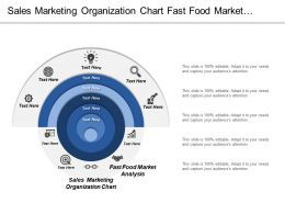 Sales Marketing Organization Chart Fast Food Market Analysis Performance Management Cpb