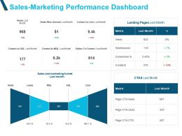Sales Marketing Performance Dashboard Ppt Powerpoint Slides