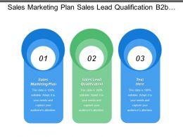 Sales Marketing Plan Sales Lead Qualification B2b Strategy