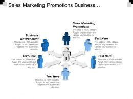 Sales Marketing Promotions Business Environment Affiliate Marketing Techniques Cpb