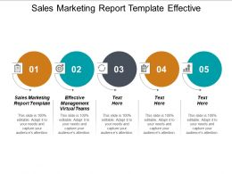 Sales Marketing Report Template Effective Management Virtual Teams Cpb
