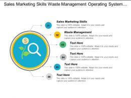 Sales Marketing Skills Waste Management Operating System Management