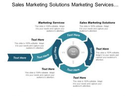 Sales Marketing Solutions Marketing Services Company Document Management Cpb