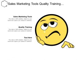 Sales Marketing Tools Quality Training Productivity Improvement Plan