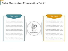 Sales Mechanism Presentation Deck