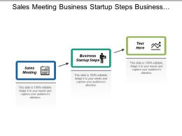 Sales Meeting Business Startup Steps Business Development Plan Cpb
