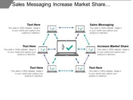 Sales Messaging Increase Market Share Customer Experience Management