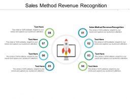 Sales Method Revenue Recognition Ppt Powerpoint Presentation Portfolio Maker Cpb