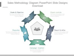 Sales Methodology Diagram Powerpoint Slide Designs Download