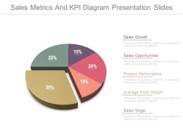 Sales Metrics And Kpi Diagram Presentation Slides