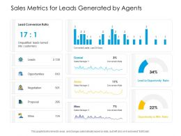 Sales Metrics For Leads Generated By Agents