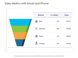 Sales Metrics With Email And Phone