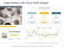 Sales Metrics With Gross Profit Margin