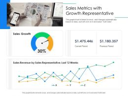 Sales Metrics With Growth Representative