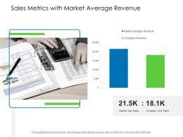 Sales Metrics With Market Average Revenue