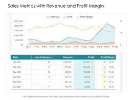 Sales Metrics With Revenue And Profit Margin