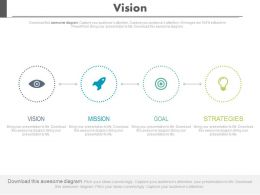 Sales Mission Vision Goal Achievement Idea Generation Powerpoint Slides