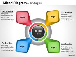 Sales Mixed Diagram With 4 Stages