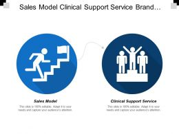 Sales Model Clinical Support Service Brand Name Adopt Brand