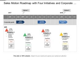 Sales Motion Roadmap With Four Initiatives And Corporate Goals