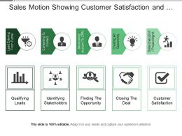 Sales Motion Showing Customer Satisfaction And Identifying Stakeholders
