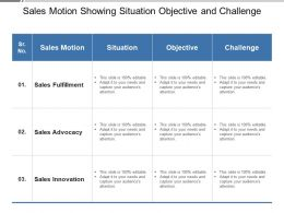 Sales Motion Showing Situation Objective And Challenge