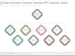 Sales Motivation Activities Template Ppt Examples Slides