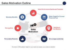 Sales Motivation Outline Sales Performance Dashboard Template Monetary Benefits