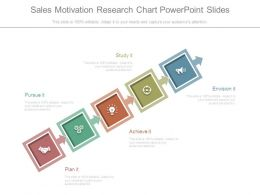 Sales Motivation Research Chart Powerpoint Slides