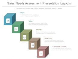 Sales Needs Assessment Presentation Layouts