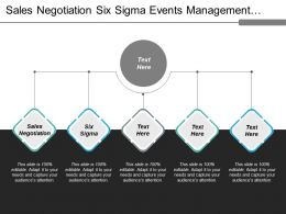 Sales Negotiation Six Sigma Events Management Advertising Strategies Cpb