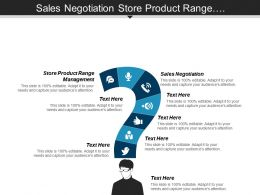 Sales Negotiation Store Product Range Management Direct Marketing Cpb