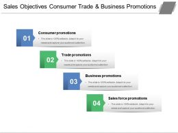 Sales Objectives Consumer Trade And Business Promotions