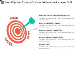 Sales Objectives Enhance Customer Relationships And Increase Profit