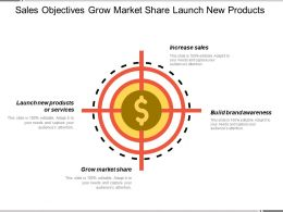 Sales Objectives Grow Market Share Launch New Products