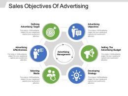 Sales Objectives Of Advertising Powerpoint Templates