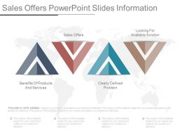 Sales Offers Powerpoint Slides Information