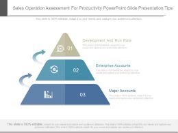 Sales Operation Assessment For Productivity Powerpoint Slide Presentation Tips