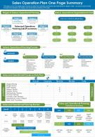 Sales Operation Plan One Page Summary Presentation Report Infographic PPT PDF Document