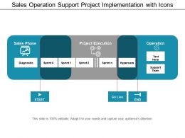 Sales Operation Support Project Implementation With Icons