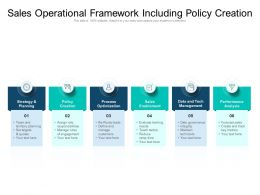 Sales Operational Framework Including Policy Creation