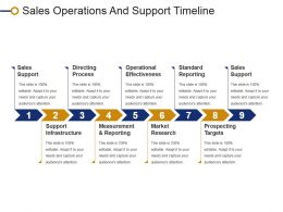 sales_operations_and_support_timeline_powerpoint_slide_images_Slide01