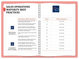 Sales Operations Maturity Best Practices Consultative Ppt Powerpoint Presentation Model