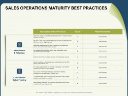 Sales Operations Maturity Best Practices Document Powerpoint Presentation Aids
