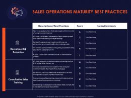 Sales Operations Maturity Best Practices Ppt Powerpoint Presentation Portfolio