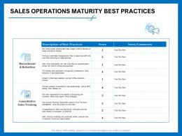 Sales Operations Maturity Best Practices Validate Each Ppt Powerpoint Presentation Pictures